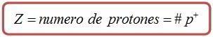 numerodeprotones