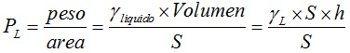 formula presion hidrostatica
