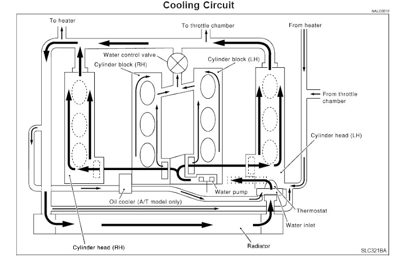 cadillac deville engine diagram thermostat