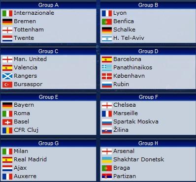 Resultados del Sorteo de Grupos de la UEFA Champions League 2010-2011