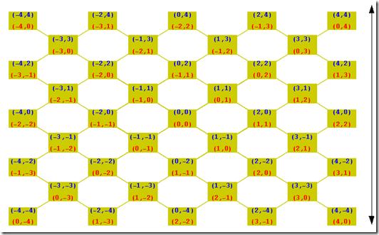 P Grid 1
