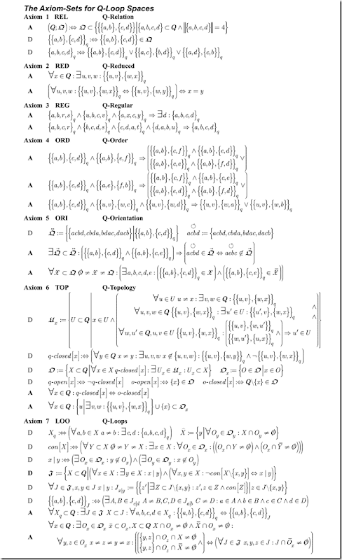 q theory axiom text-001