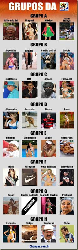 Grupos da Copa rsrs