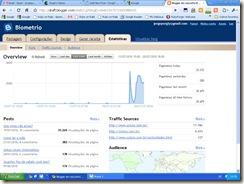 Ocioso traz mais de 23000 visitas num so dia