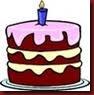 Gerenciando Blog bolo de aniversario