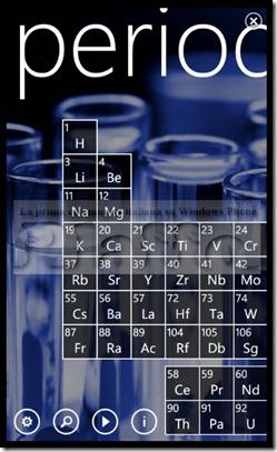 periodic table pro