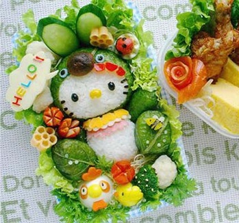 hello-kitty-bento-box