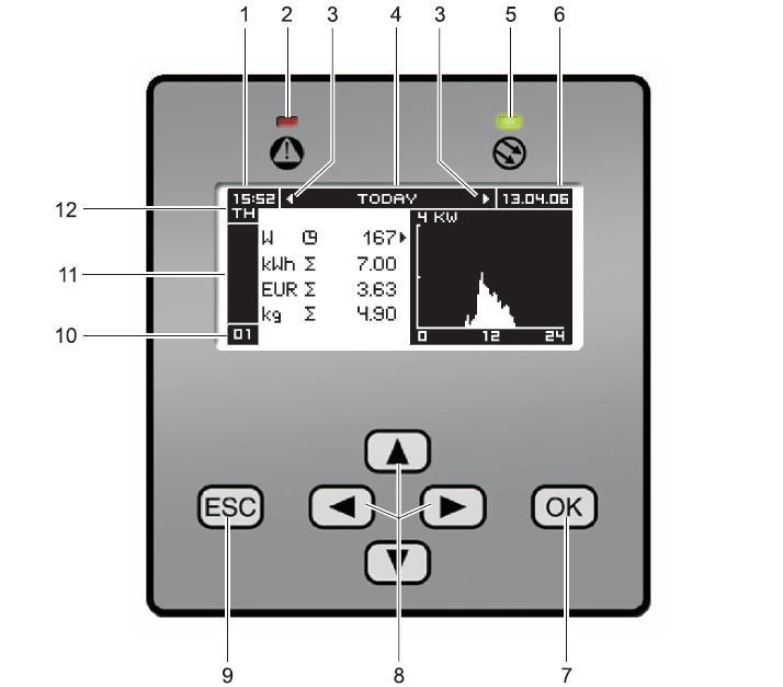 Display Panel TL Series - NeuTek Energy Goodwe Portal