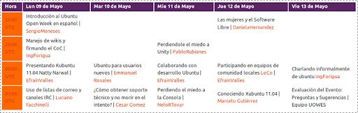 Asistir a la Ubuntu OpenWeek en Español con un cliente IRC