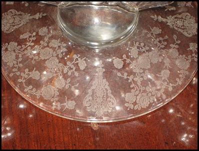candlestick detail