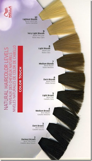 wella hair colour chart. wella red hair colour chart.