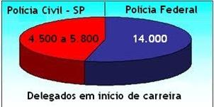 salarios_PC_PF