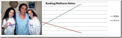 grafico_netos
