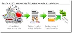 guadagnare online readbud