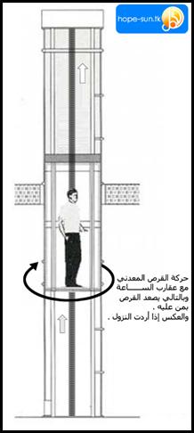 Amal-Lift