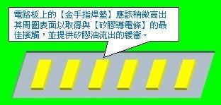 PCB_land_pattern01