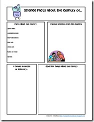 Science Country Factsheet Notebooking Page