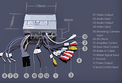 подключения 7003 fusion fmm схема