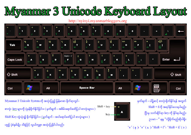 Image Result For Keyboard Style Font