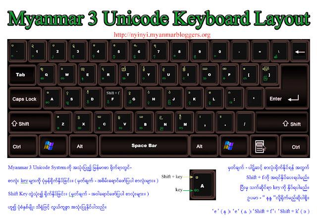 pin unicode keyboard layout on pinterest