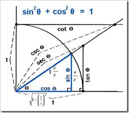 Pythagorean_Theorem[1]