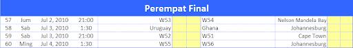 Jadwal Sementara Perempat Final Piala Dunia 2010