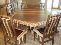 drop edge table