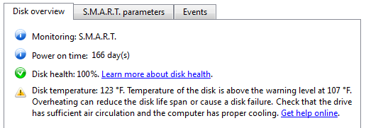 Disk overview