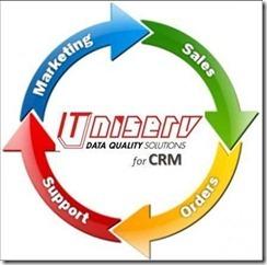 progetti-di-crm-di-successo-per-le-relazioni-cliente