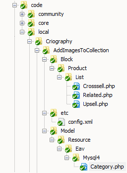 addImagesToCollection mmodule file structure