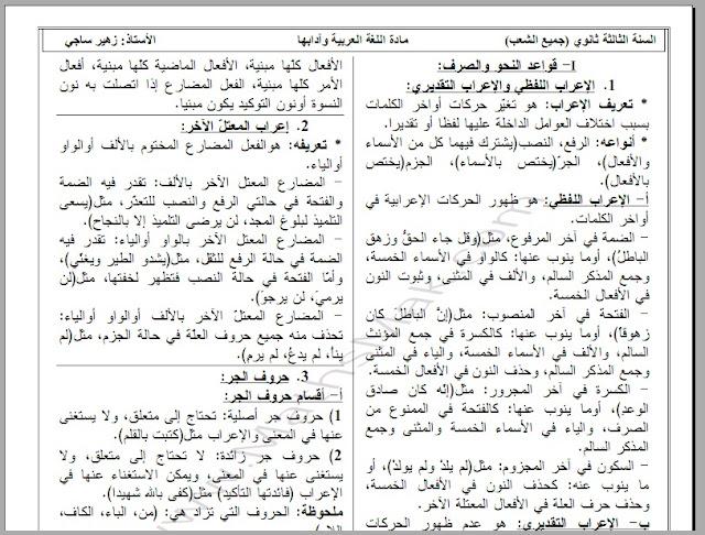 ملخص شامل كامل لمادة اللغة العربية جميع الشعب Arab
