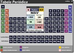Tabela Periodica Digital