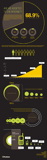 Infografia Adicccion a Internet