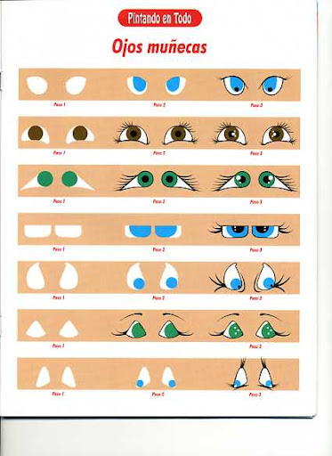 DIBUJAR OJOS formas distintas de dibujar ojos