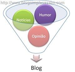 O Que é um Blog? Saiba Antes de Julgar
