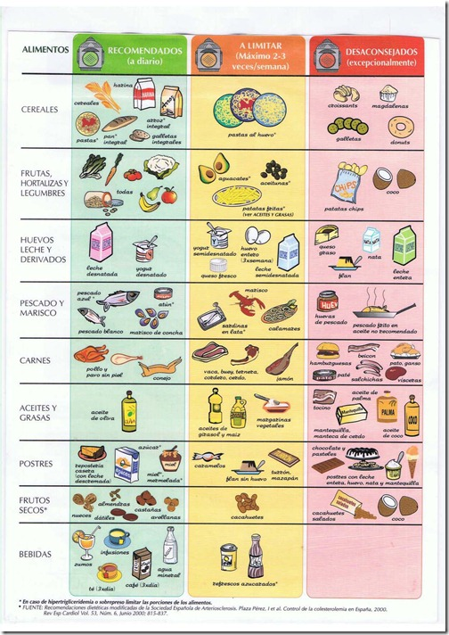 recomendaciones dieteticas.19-12-2007_Página_1