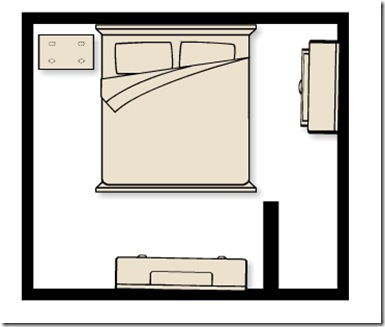 our room layout