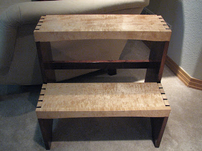Front View of the Step Stool