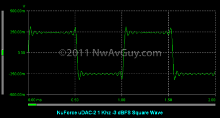 NuForce uDAC-2 1 Khz -3 dBFS Square Wave