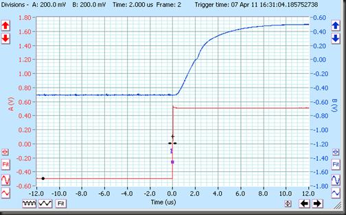 FiiO E5 10 Khz 1 V p-p Rise Time Slew (blue)