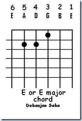 guitar chord E or E major