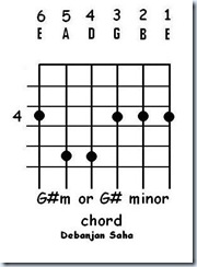 guitar chord G#m or G# minor