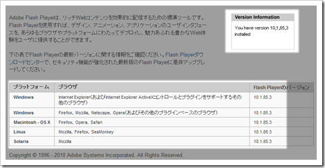 aboutflashplayer