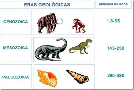 era geologica