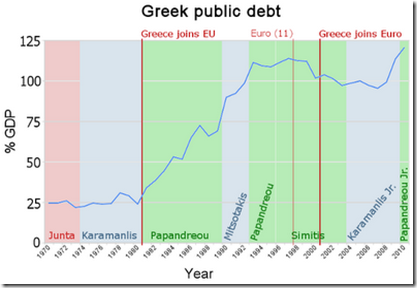 greek_public_debt_annotated_final1