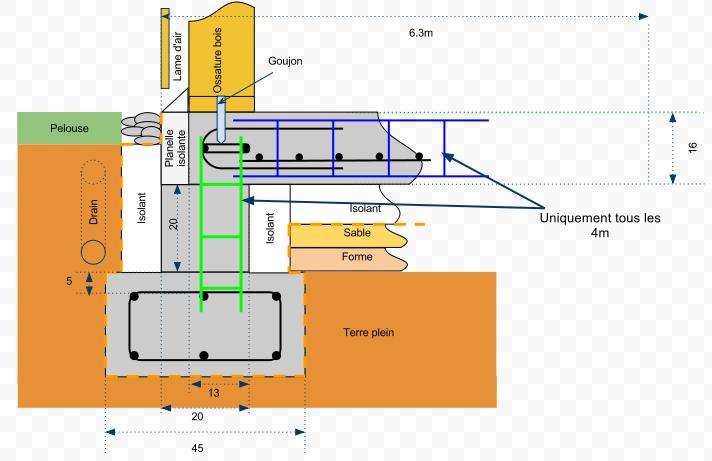 conception des fondations sous murs contreventement mob. Black Bedroom Furniture Sets. Home Design Ideas