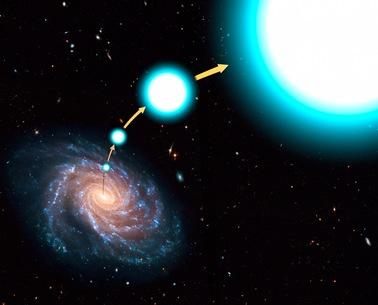 movimento da estrela HE 0437-5439