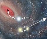 sistema triplo de estrelas na via láctea-2