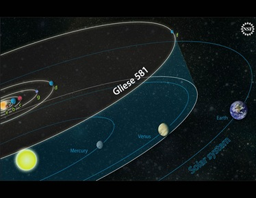 órbita de Glise 581g se estivesse no Sistema Solar