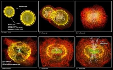 simulação da colisão de estrealas de nêutrons